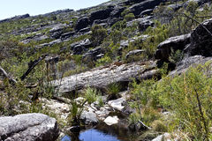 The Grampians Royalty Free Stock Photo