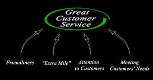 Gran servicio de atención al cliente stock de ilustración