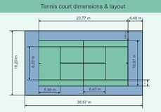 Grand court de tennis avec les dimensions et la disposition Photo stock