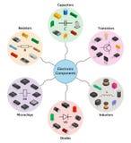 Grand ensemble infographic de vecteur de composants électroniques izometric illustration de vecteur