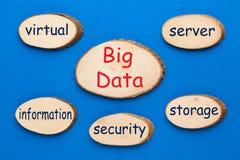 Grande concetto di dati immagini stock libere da diritti
