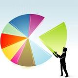 Grande percentuale del mercato Fotografia Stock