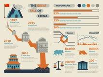 A grande queda de China ilustração do vetor