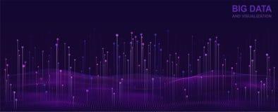 Grande visualizzazione di dati Progettazione futuristica di flusso di dati Fondo digitale astratto con le particelle scorrenti royalty illustrazione gratis