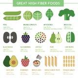 Grandes alimentos altos da fibra Imagens de Stock