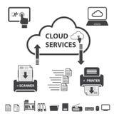 Grandes icônes de données réglées, calcul de nuage Images stock