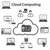 Grandes icônes de données réglées, calcul de nuage Photos libres de droits