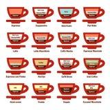 Grandi bevande del caffè messe Fotografie Stock Libere da Diritti