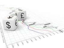 Grandi dadi di valuta e diagramma dei forex Fotografia Stock Libera da Diritti