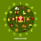 Granjero Agriculture Round Composition Libre Illustration