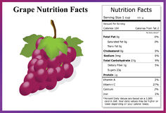 Grape Nutrition Facts Royalty Free Stock Photos