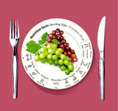 Grapes on dish Royalty Free Stock Image