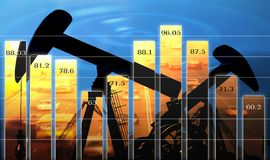 Graph. Business diagram shows change of the prices for oil