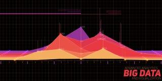 Graph abstrakta färgrika finansiella stora data för vektor visualization Estetisk design för futuristisk infographics Royaltyfri Foto