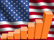 Graph and American flag Royalty Free Stock Photo