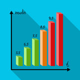 A graph of the amount of sugar in the blood.Chart for diabetics .Diabetes single icon in flat style vector symbol stock. Web illustration vector illustration