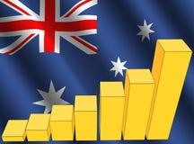Graph and Australian flag. Bar chart and rippled Australian flag illustration Stock Image
