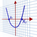 Graph on the axes royalty free stock photo