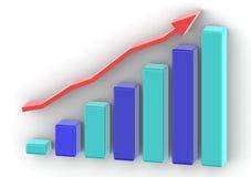 Graph Bar Increase Royalty Free Stock Images