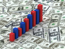 Graph bars on Dollars. 3d rendering of red and blue bars  on dollars Stock Images