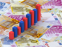 Graph bars on Euros. 3d rendering of red and blue bars  on Euros Royalty Free Stock Photos