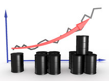 Graph with black barrels #1 Stock Photography