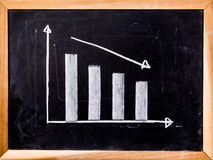 Graph on black board Royalty Free Stock Photos