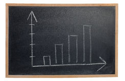 Graph on a Blackboard Stock Photography