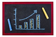 Graph on blackboard Stock Image