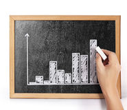 Graph on blank blackboard Royalty Free Stock Image