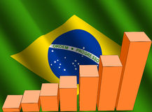 Graph and Brazilian flag Royalty Free Stock Photos