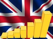 Graph and British flag Stock Photos