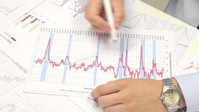 Graph Of Business Budget Royalty Free Stock Image