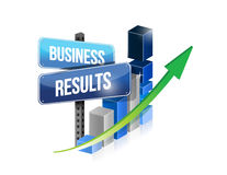 Graph business results sign Stock Photography