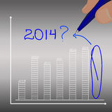 Graph of business success question of the 2014. The scheme Royalty Free Stock Image