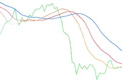 Graph of candle chart of stock market. On white background on digital display