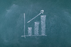 Graph on chalkboard Royalty Free Stock Photo