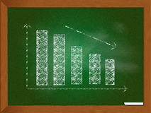 Graph on chalkboard Royalty Free Stock Image