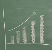 Graph Chart on Blackboard Royalty Free Stock Photos