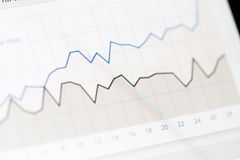 Graph Chart on Monitor Screen Royalty Free Stock Photos