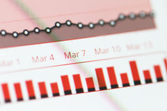Graph Chart on Monitor Screen Royalty Free Stock Photo
