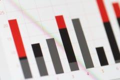 Graph Chart on Monitor Screen Stock Photo