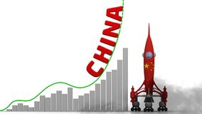 The graph of China success