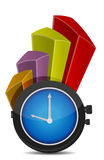 Graph with clock a business concept Royalty Free Stock Photos