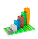 Graph of colour toy block Royalty Free Stock Images