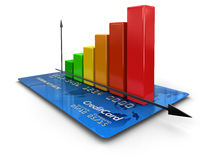 Graph with Credit Card (clipping path included) Royalty Free Stock Photography