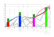 Graph with the curves and by arrow Royalty Free Stock Photo