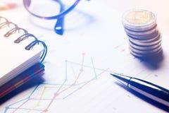 Graph den summariska rapporten och det finansiella analyserande begreppet, pennan och inte Arkivfoto
