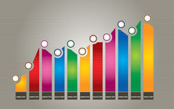 Graph of development Royalty Free Stock Photo