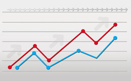 Graph of development Royalty Free Stock Images